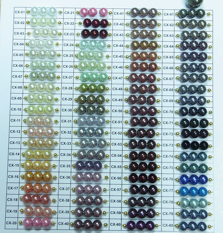 Cubic Zirconia Color Chart